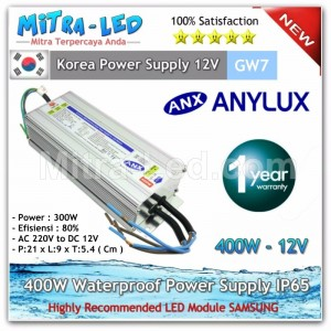 ANX Waterproof Power Supply 12V DC 25A 300W - High Quality - GW07